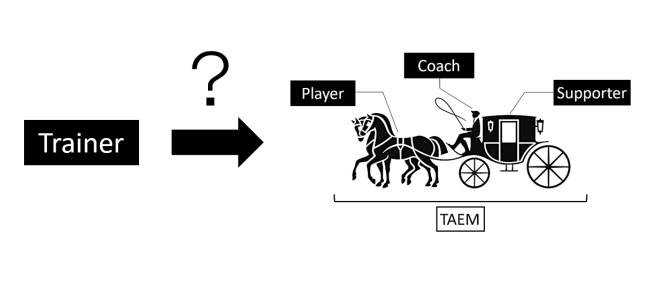 horse and carriage-trainer