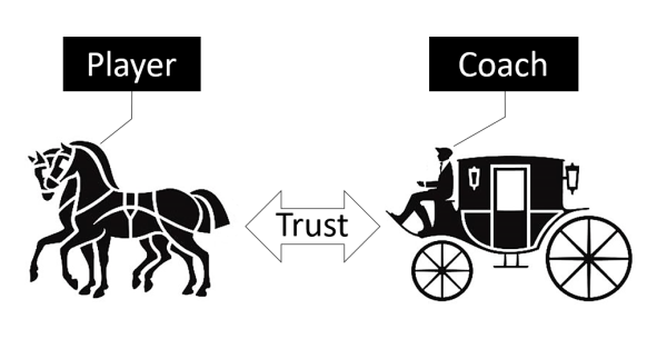 horse and carriage-trusting