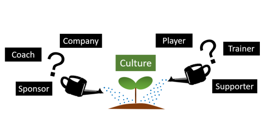 culturegrowth