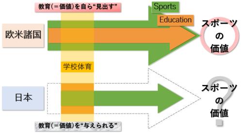 jpn sports edu2