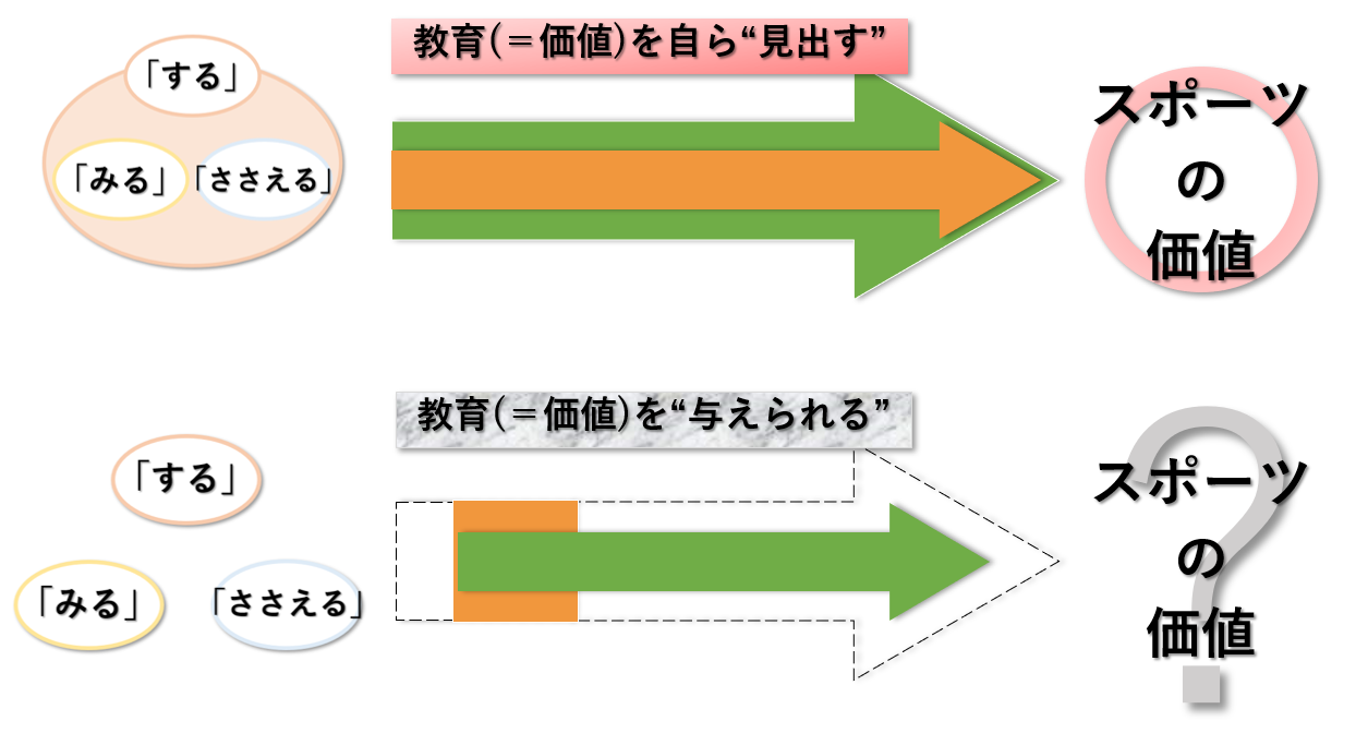 jpn sports edu3